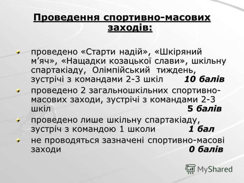 Проведення спортивно-масових заходів: проведено «Старти надій», «Шкіряний мяч», «Нащадки козацької слави», шкільну спартакіаду, Олімпійський тиждень, зустрічі з командами 2-3 шкіл 10 балів проведено 2 загальношкільних спортивно- масових заходи, зустр