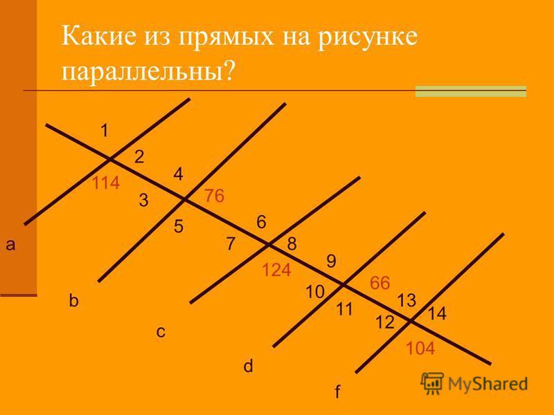 Какие из прямых на рисунке параллельны? а b c d f 114 1 4 2 3 5 76 6 78 124 9 10 66 11 12 13 14 104