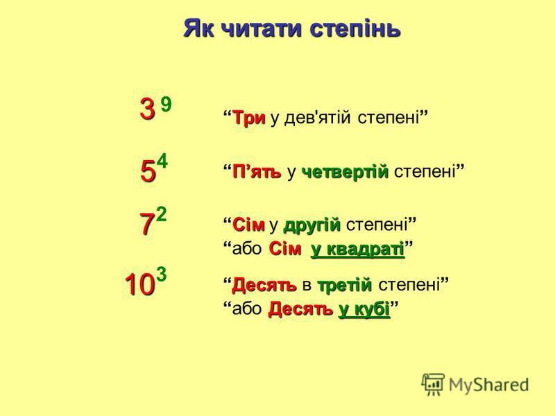 Найти показатель степени 5×5×5×5×5×55×5×5×5×5×5 = 5^__ 6 123456 8×8×8×88×8×8×8 = 8^__ 4 2×2×2×2×2×2×22×2×2×2×2×2×2 = 2^__ 7 7×77×7 = 7^__ 2 1.5×1.5×1.5×1.5×1.5 = 1.5^__ 5 4×4×4×4×4×4×4×4×4×4×4×44×4×4×4×4×4×4×4×4×4×4×4 = 4^__ 13 Base Exponent Виконано