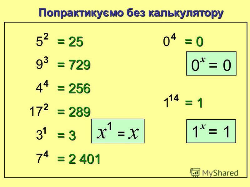 5 4 Попрактикуємо = 625 9 4 = 6,561 4 9 = 262,144 17 6 = 24,137,569 3 12 = 531,441 7 7 = 823,543 0.5 4 = 0.0625 2.5 4 = 39.0625 122.5 2 = 15,006.25 Відмінно!