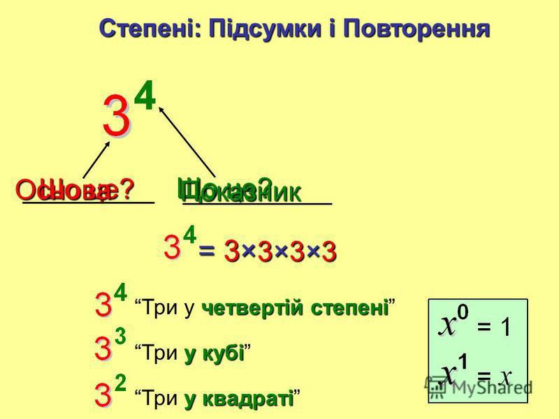 1 Що вийде, якщо показник - нуль? = 81 = 27 = 9 = 3 = Підемо за схемою: = –1–1 –1–1 :3 –1–1 –1–1 1 = 1 Продовження: Негативні показники Продовження: Негативні показники Продовження: 0 Продовження: 0 ?