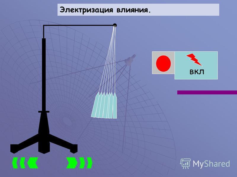 Электризация тел при соприкосновении При поднесении наэлектризованной стеклянной палочки к кусочкам бумаги, они притягиваются. вкл