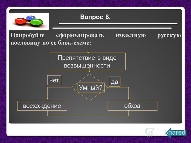Вопрос 8. Попробуйте сформулировать известную русскую пословицу по ее блок-схеме: Препятствие в виде возвышенности Умный? нет да восхождение обход