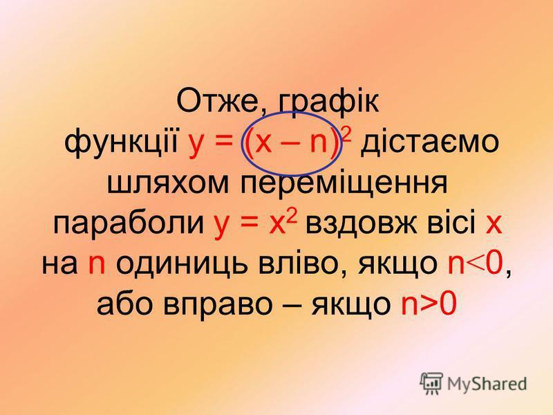 Отже, графік функції y = (x – n) 2 дістаємо шляхом переміщення параболи y = x 2 вздовж вісі x на n одиниць вліво, якщо n 0