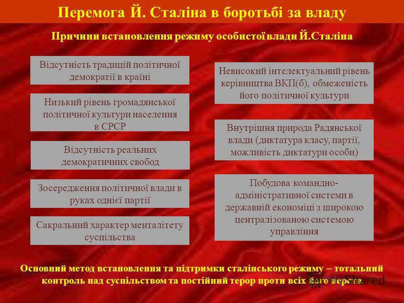 Перемога Й. Сталіна в боротьбі за владу Основний метод встановлення та підтримки сталінського режиму – тотальний контроль над суспільством та постійний терор проти всіх його верств Внутрішня природа Радянської влади (диктатура класу, партії, можливіс
