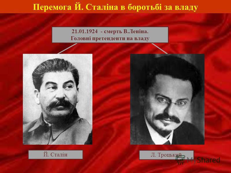 Перемога Й. Сталіна в боротьбі за владу 21.01.1924 - смерть В.Леніна. Головні претенденти на владу Й. Сталін Л. Троцький
