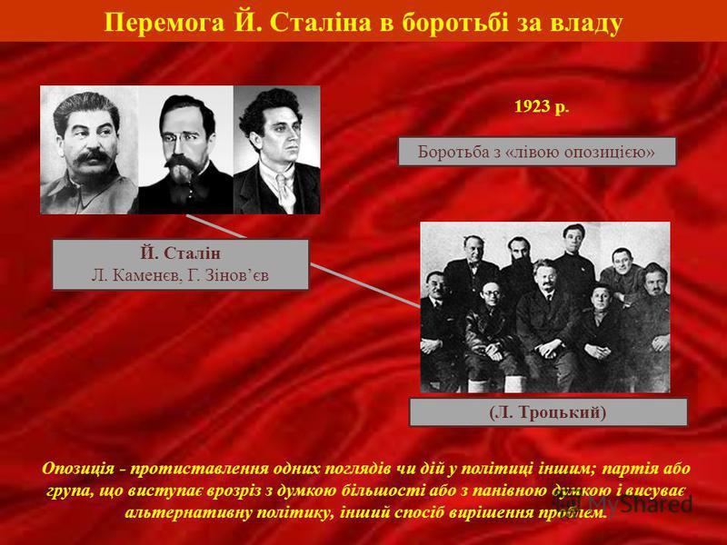 Перемога Й. Сталіна в боротьбі за владу Й. Сталін Л. Каменєв, Г. Зіновєв (Л. Троцький) Опозиція - протиставлення одних поглядів чи дій у політиці іншим; партія або група, що виступає врозріз з думкою більшості або з панівною думкою і висуває альтерна