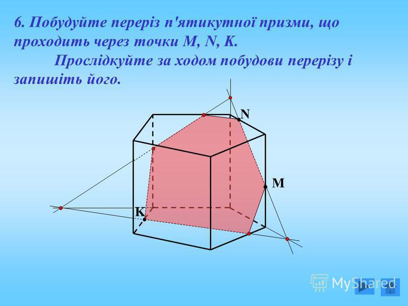 M N K 6. Побудуйте переріз п'ятикутної призми, що проходить через точки M, N, K. Прослідкуйте за ходом побудови перерізу і запишіть його.
