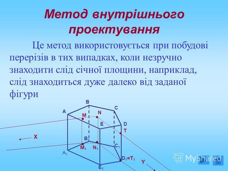 M Метод внутрішнього проектування X Y A A1A1 N M1M1 N1N1 T D 1 =T 1 B C DE E1E1 C1C1 B1B1 Це метод використовується при побудові перерізів в тих випадках, коли незручно знаходити слід січної площини, наприклад, слід знаходиться дуже далеко від задано