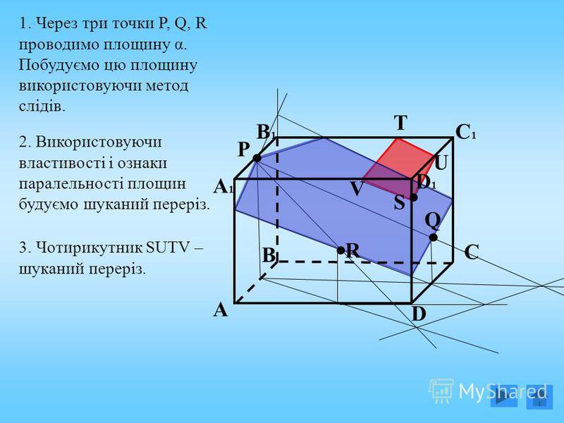 B А D C B1B1 А1А1 C1C1 D1D1 1. Через три точки P, Q, R проводимо площину α. Побудуємо цю площину використовуючи метод слідів. Q P R S 2. Використовуючи властивості і ознаки паралельності площин будуємо шуканий переріз. V T U 3. Чотирикутник SUTV – шу
