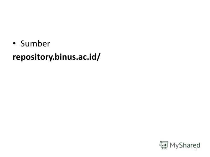 Sumber repository.binus.ac.id/