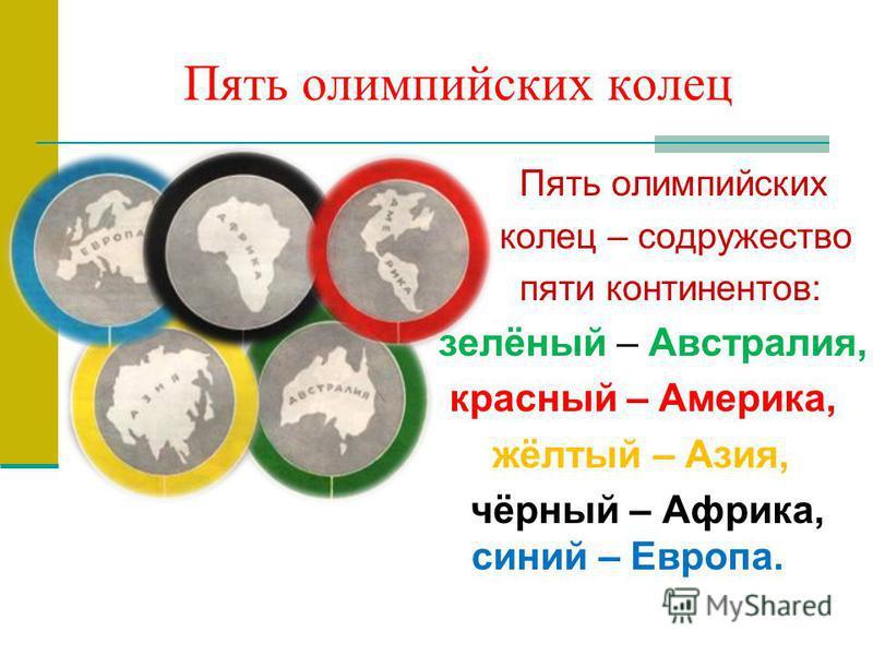 Пять олимпийских колец Пять олимпийских колец – содружество пяти континентов: зелёный – Австралия, красный – Америка, жёлтый – Азия, чёрный – Африка, синий – Европа.