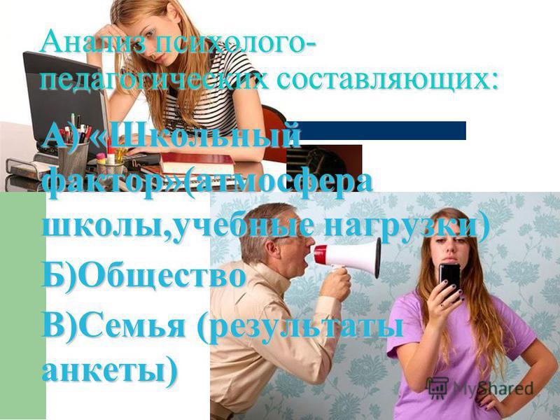 Анализ психолого- педагогических составляющих: А) «Школьный фактор»(атмосфера школы,учебные нагрузки) Б)Общество В)Семья (результаты анкеты)