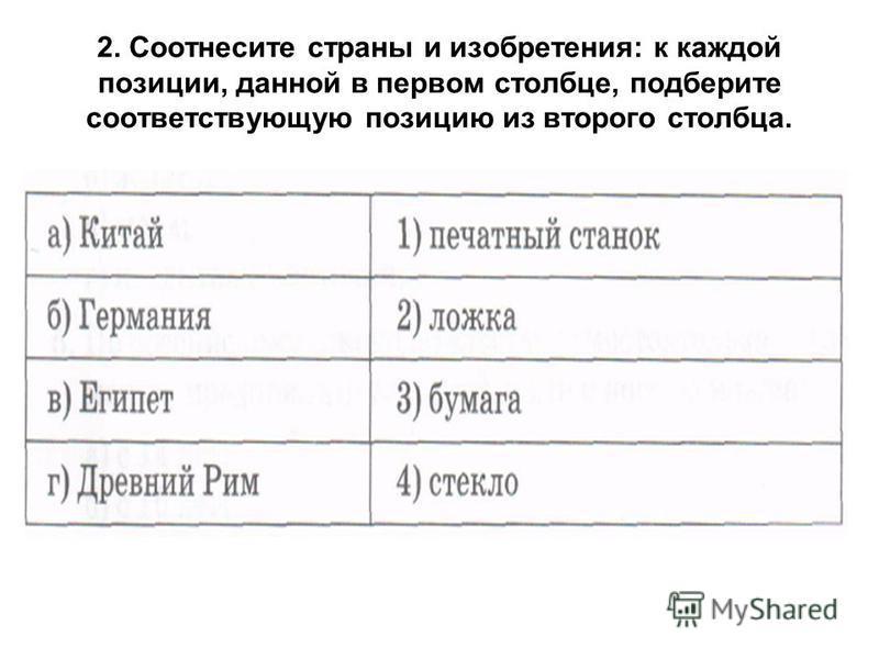 2. Соотнесите страны и изобретения: к каждой позиции, данной в первом столбце, подберите соответствующую позицию из второго столбца.