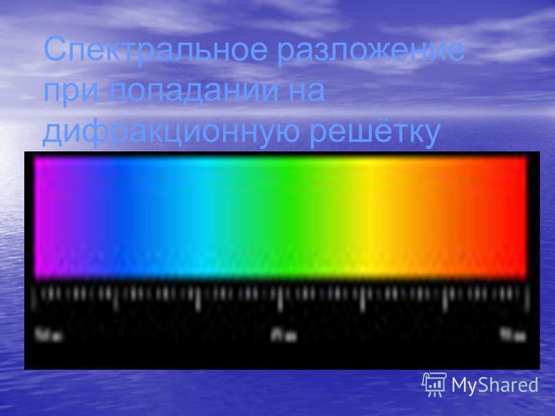Спектральное разложение при попадании на дифракционную решётку