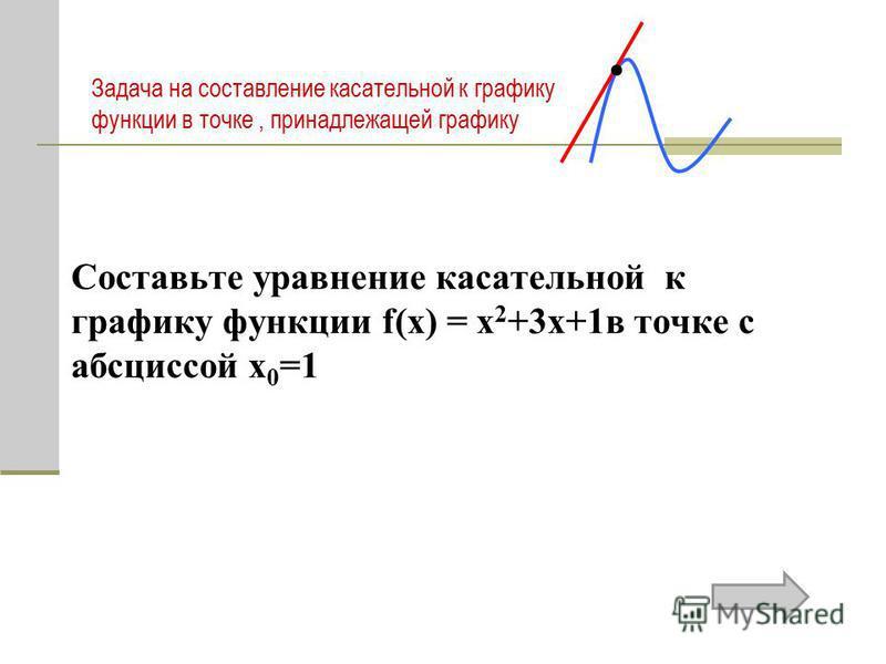 Задача на составление касательной к графику функции в точке, принадлежащей графику Составьте уравнение касательной к графику функции f(x) = x 2 +3x+1 в точке с абсциссой х 0 =1