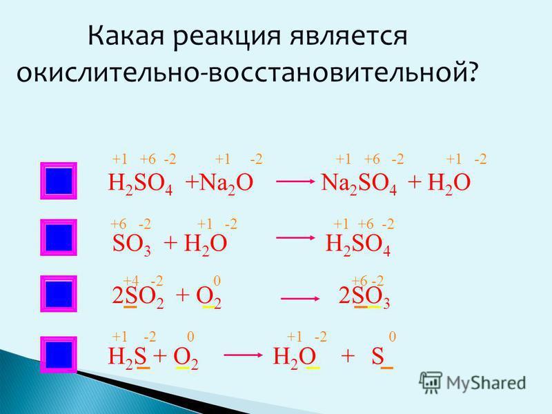 НЕТ Какая реакция является окислительно-восстановительной? H 2 SO 4 +Na 2 O Na 2 SO 4 + H 2 O SO 3 + H 2 O H 2 SO 4 2SO 2 + O 2 2SO 3 +1 +6 -2 +1 -2 +6 -2 +1 -2 +1 +6 -2 +4 -2 0 +6 -2 Н 2 S + O 2 H 2 O + S +1 -2 0