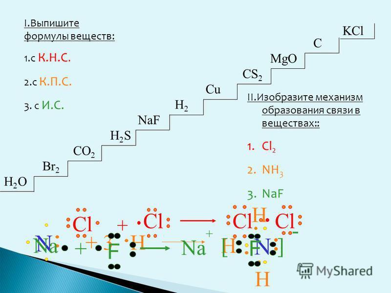 I.Выпишите формулы веществ: 1. с К.Н.С. 2. с К.П.С. 3. с И.С. H2OH2O Br 2 CO 2 H2SH2S H2H2 NaF Cu CS 2 MgO C KCl II.Изобразите механизм образования связи в веществах:: 1. Cl 2 2. NH 3 3. NaF + Сl Сl Сl Cl N + 3 H H H H N + Na F - F + [ ]
