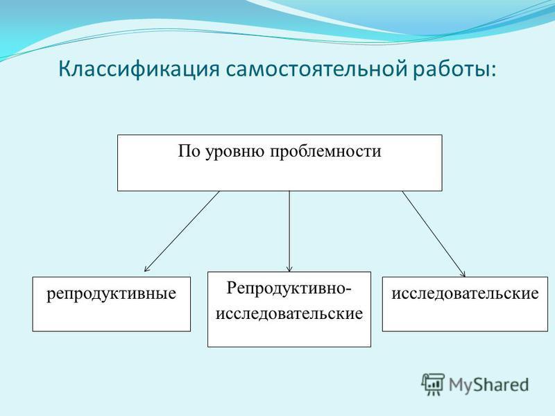 Классификация самостоятельной работы: По уровню проблемности репродуктивные Репродуктивно- исследовательские исследовательские