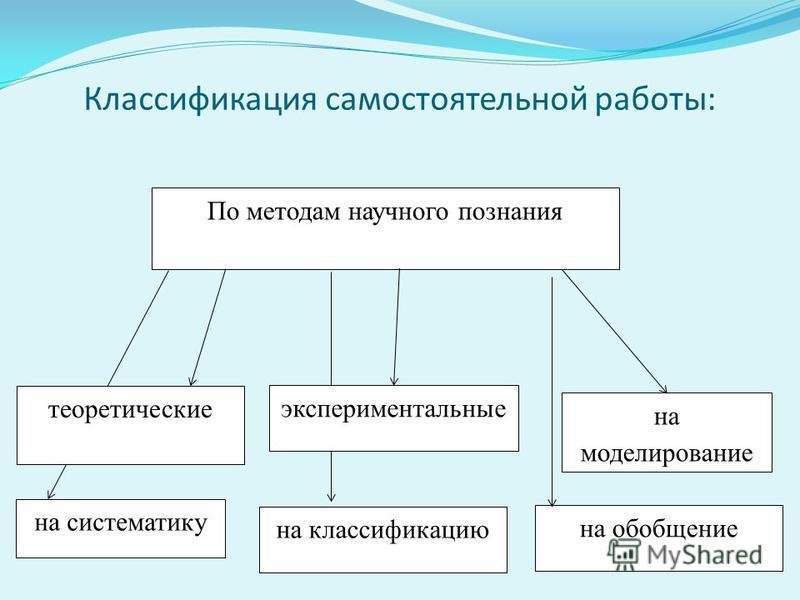 Классификация самостоятельной работы: По методам научного познания теоретические экспериментальные на моделирование на систематику на классификацию на обобщение