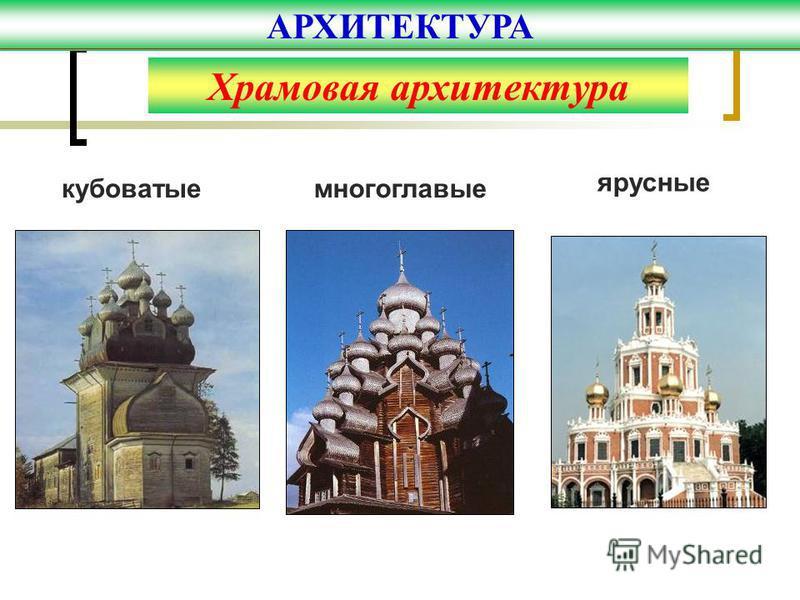 кубоватыемногоглавые ярусные Храмовая архитектура