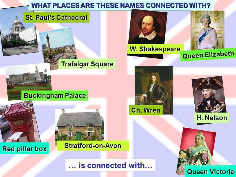 WHAT PLACES ARE THESE NAMES CONNECTED WITH? St. Pauls Cathedral Trafalgar Square Buckingham Palace Red pillar box Stratford-on-Avon W. Shakespeare H. Nelson Queen Elizabeth Queen Victoria Ch. Wren … is connected with…