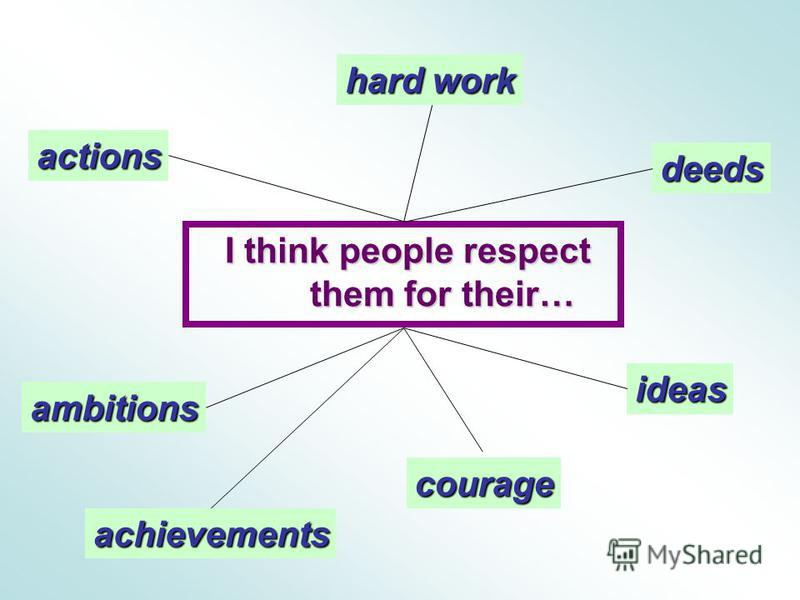 I think people respect them for their… them for their… actions ideas courage ambitions achievements deeds hard work