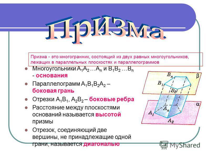Многоугольники A 1 A 2 …A n и B 1 B 2 …B n - основания Параллелограмм А 1 В 1 В 2 А 2 – боковая грань Отрезки А 1 В 1, А 2 В 2 – боковые ребра Расстояние между плоскостями оснований называется высотой призмы Отрезок, соединяющий две вершины, не прина