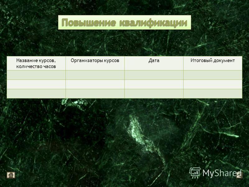 Название курсов, количество часов Организаторы курсов ДатаИтоговый документ