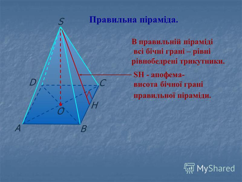 А В С D S Н О Правильна піраміда. В правильній піраміді всі бічні грані – рівні рівнобедрені трикутники. SH - апофема- висота бічної грані правильної піраміди.