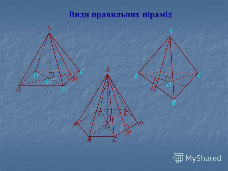 Види правильних пірамід O S А В D C M O А С В S M M AD CB EF S O