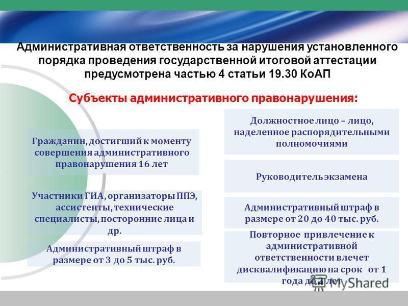 Административная ответственность за нарушения установленного порядка проведения государственной итоговой аттестации предусмотрена частью 4 статьи 19.30 КоАП Административный штраф в размере от 3 до 5 тыс. руб. Повторное привлечение к административной