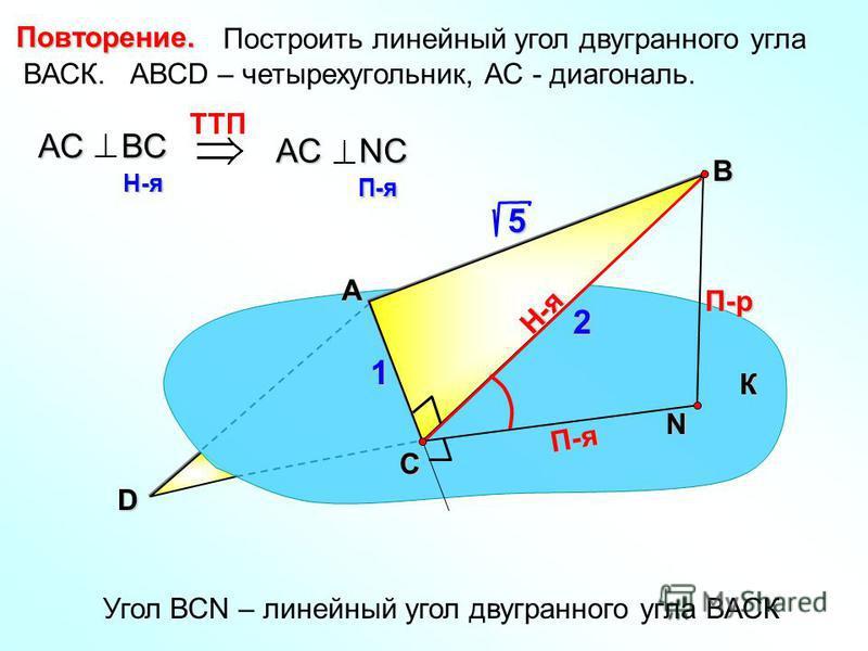 Построить линейный угол двугранного угла ВАСК. АВСD – четырехугольник, АС - диагональ. А В N П-р Н-я П-я TTП АС ВС H-я H-я АС NС П-я П-я Угол ВСN – линейный угол двугранного угла ВАСК К С D 2 15Повторение.