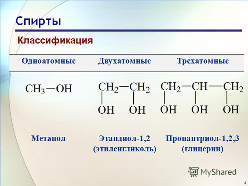 Общая формула C n H 2n + 1 OH или R – OH, где R - углеводородный радикал это органические соединения, в молекулах которых углеводородный радикал связан с функциональной гидроксильной группой (гидроксо-группой) СН 3 ОН метанол (метиловый спирт) СН 3 С
