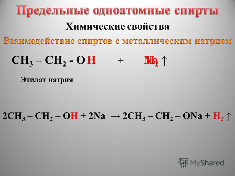Физические свойства Метанол, этанол – Метанол, этанол – это жидкости, хорошо растворимые в воде, без цвета, с запахом. Метиловый спирт (первый представитель гомологического ряда спиртов)– жидкость. С маленькой молекулярной массой, меньше чем у углеки