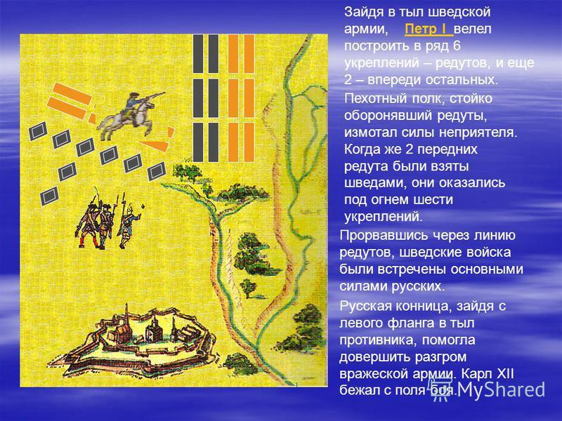 Зайдя в тыл шведской армии, Петр I велел построить в ряд 6 укреплений – редутов, и еще 2 – впереди остальных.Петр I Пехотный полк, стойко оборонявший редуты, измотал силы неприятеля. Когда же 2 передних редута были взяты шведами, они оказались под ог