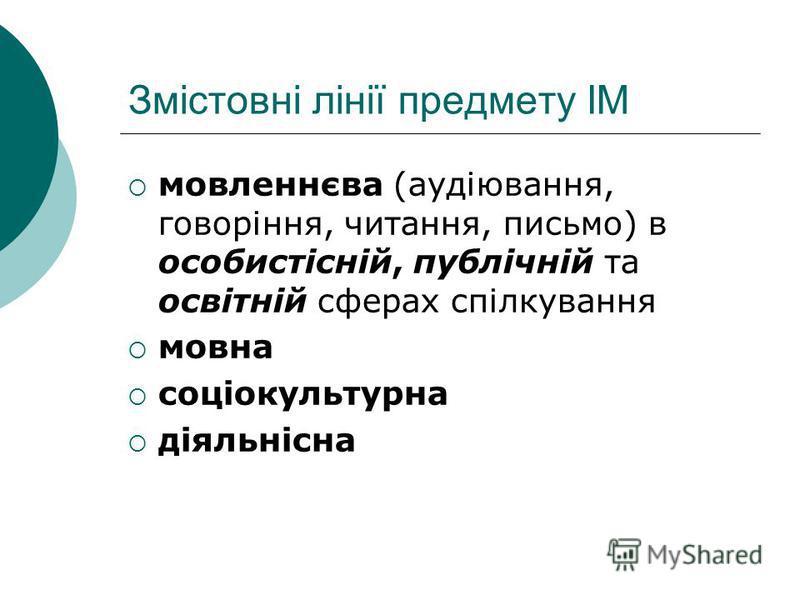 Змістовні лінії предмету ІМ мовленнєва (аудіювання, говоріння, читання, письмо) в особистісній, публічній та освітній сферах спілкування мовна соціокультурна діяльнісна