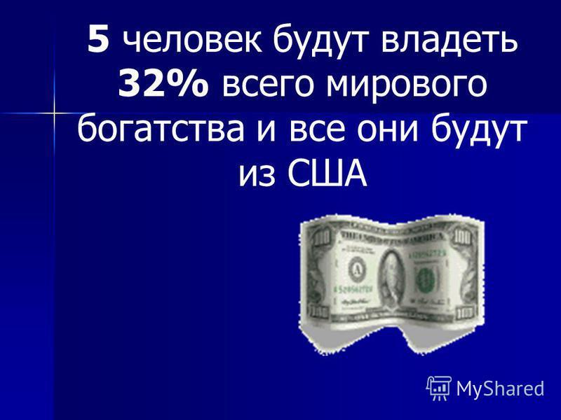 5 человек будут владеть 32% всего мирового богатства и все они будут из США