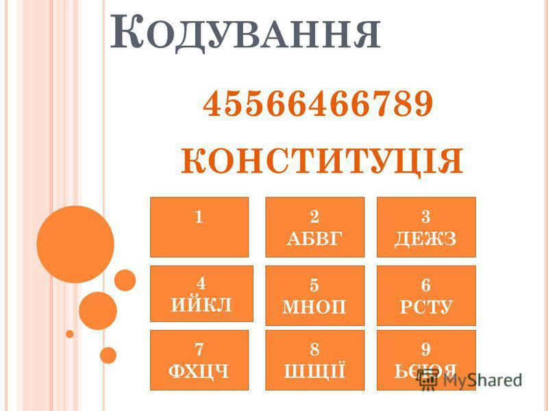 45566466789 4 ИЙКЛ 5 МНОП 6 РСТУ 9 ЬЄЮЯ 8 ШЩІЇ 7 ФХЦЧ 3 ДЕЖЗ 2 АБВГ 1 КОНСТИТУЦІЯ