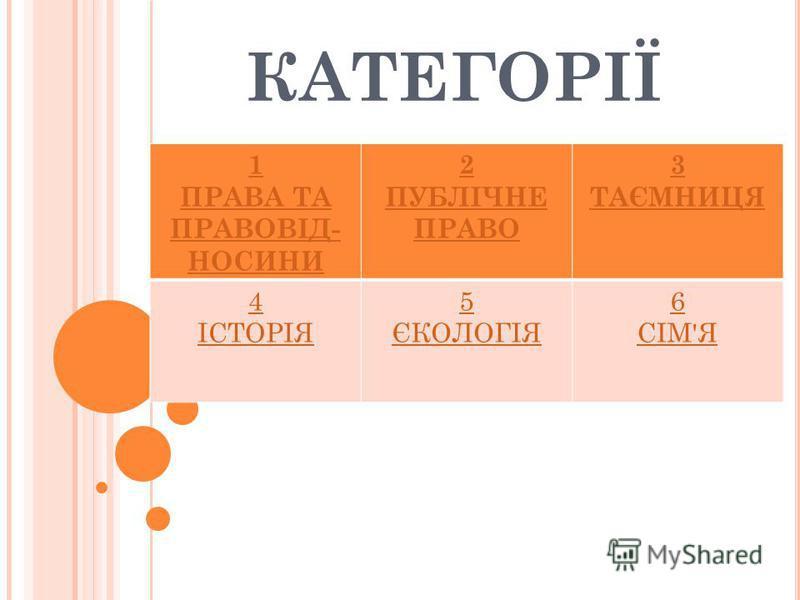 КАТЕГОРІЇ 1 ПРАВА ТА ПРАВОВІД- НОСИНИ 2 ПУБЛІЧНЕ ПРАВО 3 ТАЄМНИЦЯ 4 ІСТОРІЯ 5 ЄКОЛОГІЯ 6 СІМ'Я