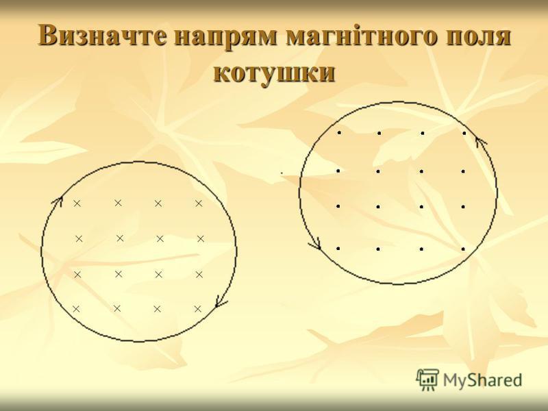 Визначте напрям магнітного поля котушки