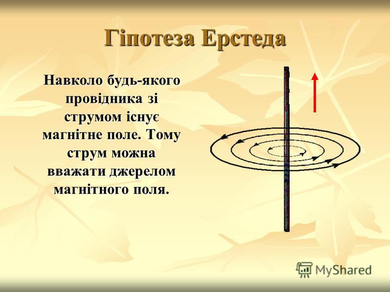 Гіпотеза Ерстеда Навколо будь-якого провідника зі струмом існує магнітне поле. Тому струм можна вважати джерелом магнітного поля.