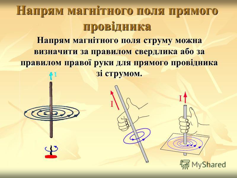 Напрям магнітного поля прямого провідника Напрям магнітного поля струму можна визначити за правилом свердлика або за правилом правої руки для прямого провідника зі струмом.