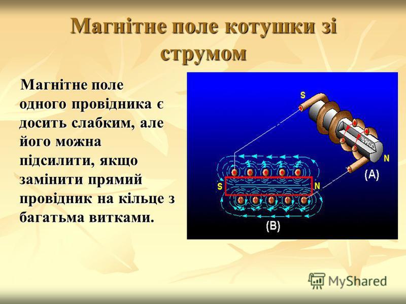 Магнітне поле котушки зі струмом Магнітне поле одного провідника є досить слабким, але його можна підсилити, якщо замінити прямий провідник на кільце з багатьма витками.