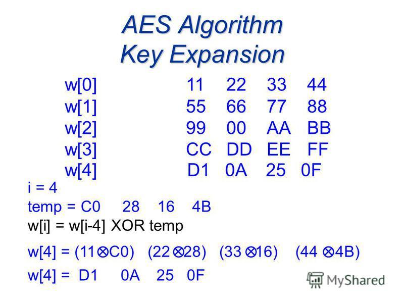 AES Algorithm Key Expansion i = 4 temp = C0 28 16 4B w[i] = w[i-4] XOR temp w[0]11223344 w[1] 55667788 w[2] 9900AABB w[3] CCDDEEFF w[4] = (11 C0) (22 28) (33 16) (44 4B) w[4] = D1 0A 25 0F w[4] D1 0A 25 0F