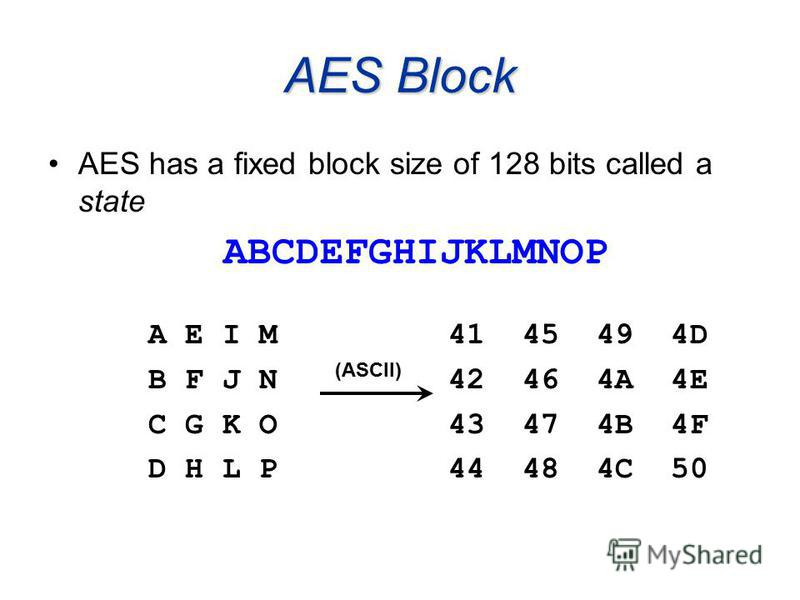 AES Block AES has a fixed block size of 128 bits called a state ABCDEFGHIJKLMNOP A E I M41 45 49 4D B F J N42 46 4A 4E C G K O43 47 4B 4F D H L P44 48 4C 50 (ASCII)