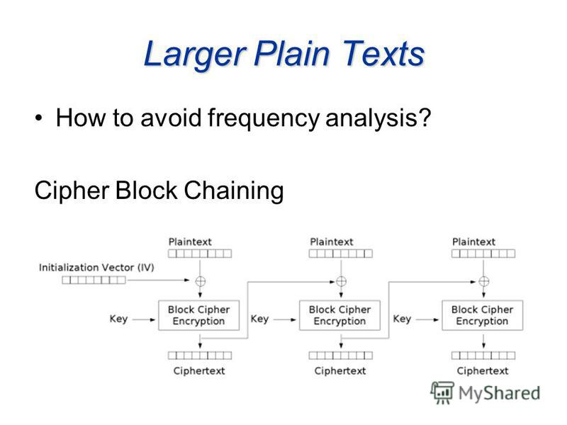 Larger Plain Texts How to avoid frequency analysis? Cipher Block Chaining