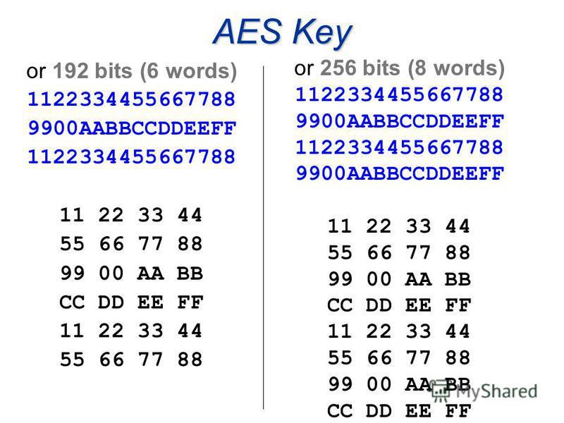 AES Key or 192 bits (6 words) 1122334455667788 9900AABBCCDDEEFF 1122334455667788 11 22 33 44 55 66 77 88 99 00 AA BB CC DD EE FF 11 22 33 44 55 66 77 88 or 256 bits (8 words) 1122334455667788 9900AABBCCDDEEFF 1122334455667788 9900AABBCCDDEEFF 11 22 3