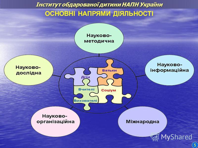 ОСНОВНІ НАПРЯМИ ДІЯЛЬНОСТІ 5 Інститут обдарованої дитини НАПН України