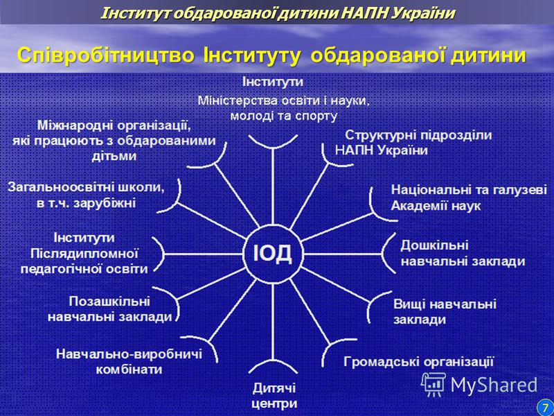 7 Співробітництво Інституту обдарованої дитини Інститут обдарованої дитини НАПН України